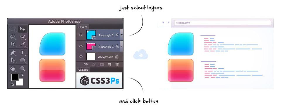 CSS3Ps wandelt Photoshop-Ebenen in CSS3 um.