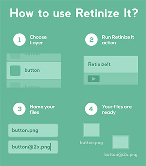 Retinize it - Photoshop Plugin für Retina-ready Bilder.