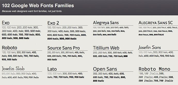 Google Web Fonts Families
