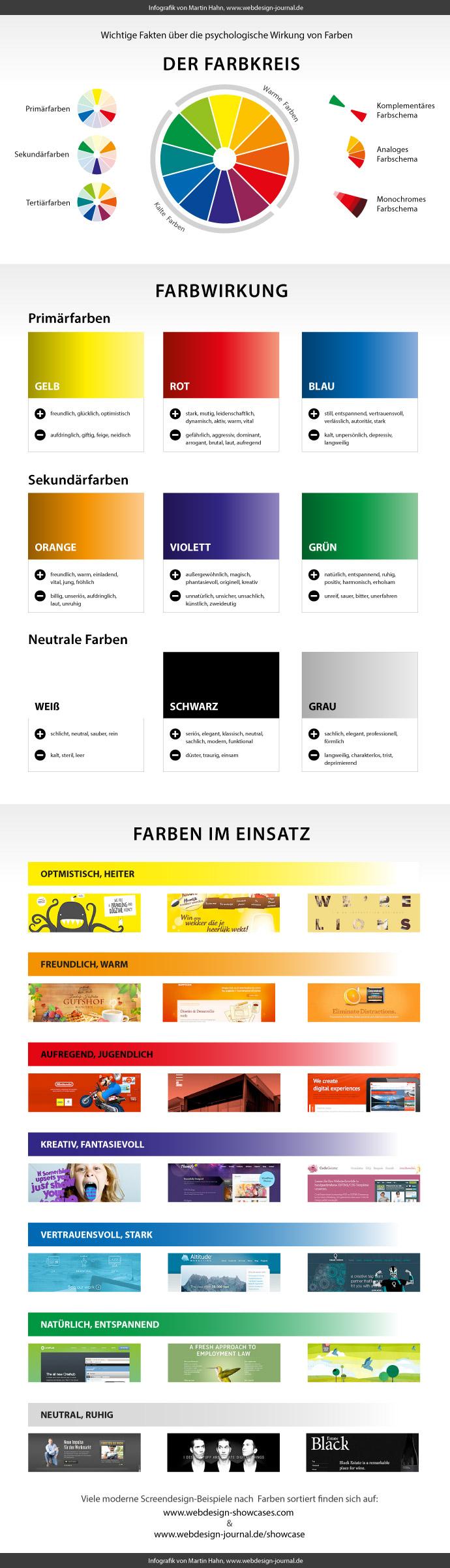 Infografik Farbkreis & Farbwirkung