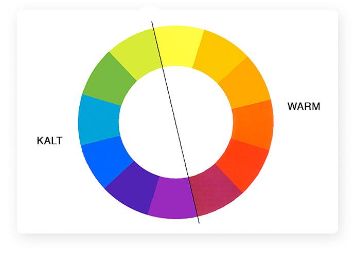 Warme und kalte Farben im Farbkreis