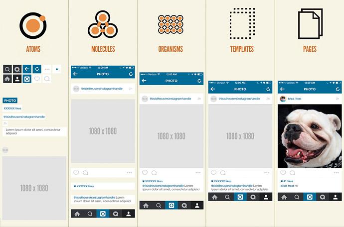Die Metapher zur Wissenschaft: Aus vielen einzelnen Atomen setzt sich später eine ganze Webseite zusammen.
