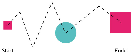 CSS Keyframe Animation