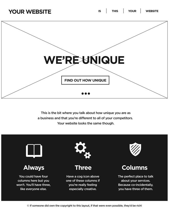 Typischer Webseitenaufbau.