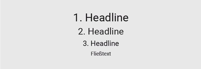 15 Minuten für gute Webtypografie mit CSS 1