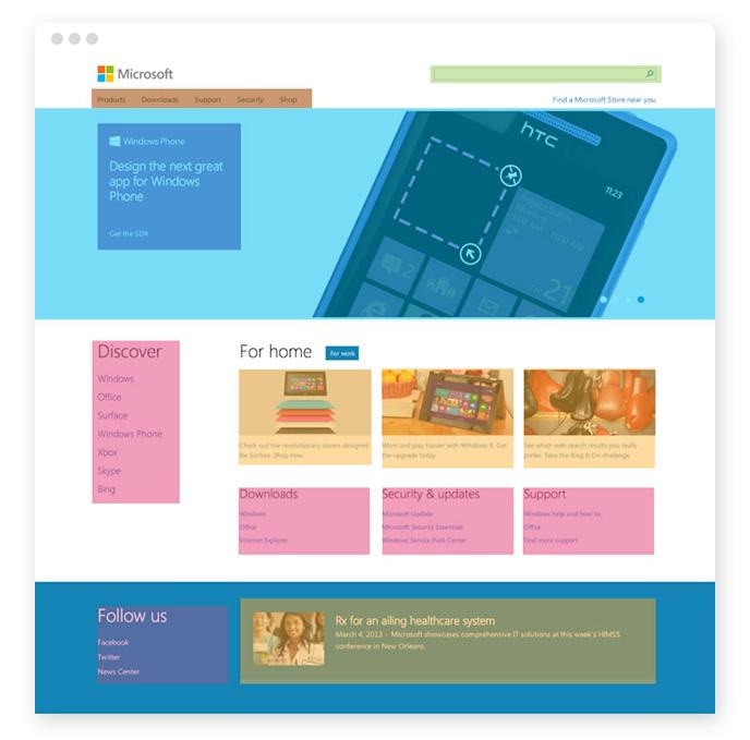 Modulare Webentwicklung Pattern