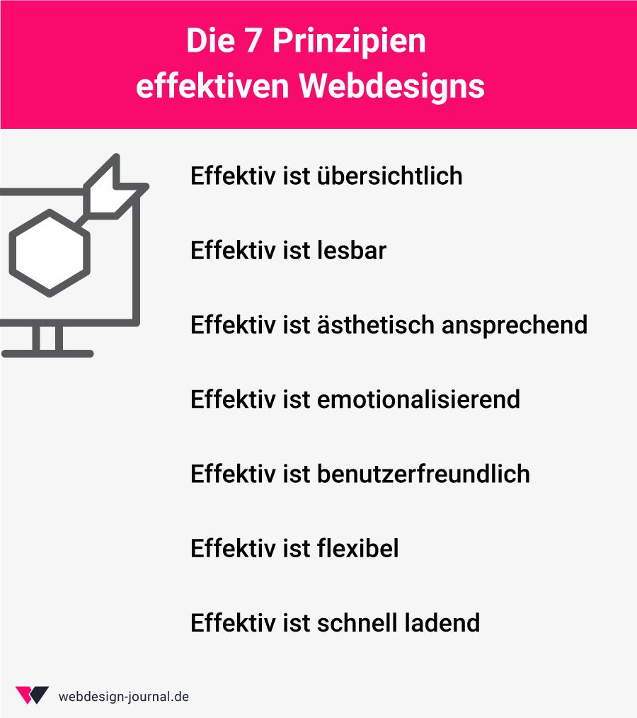 Die 7 Prinzipien effektiven Webdesigns 4
