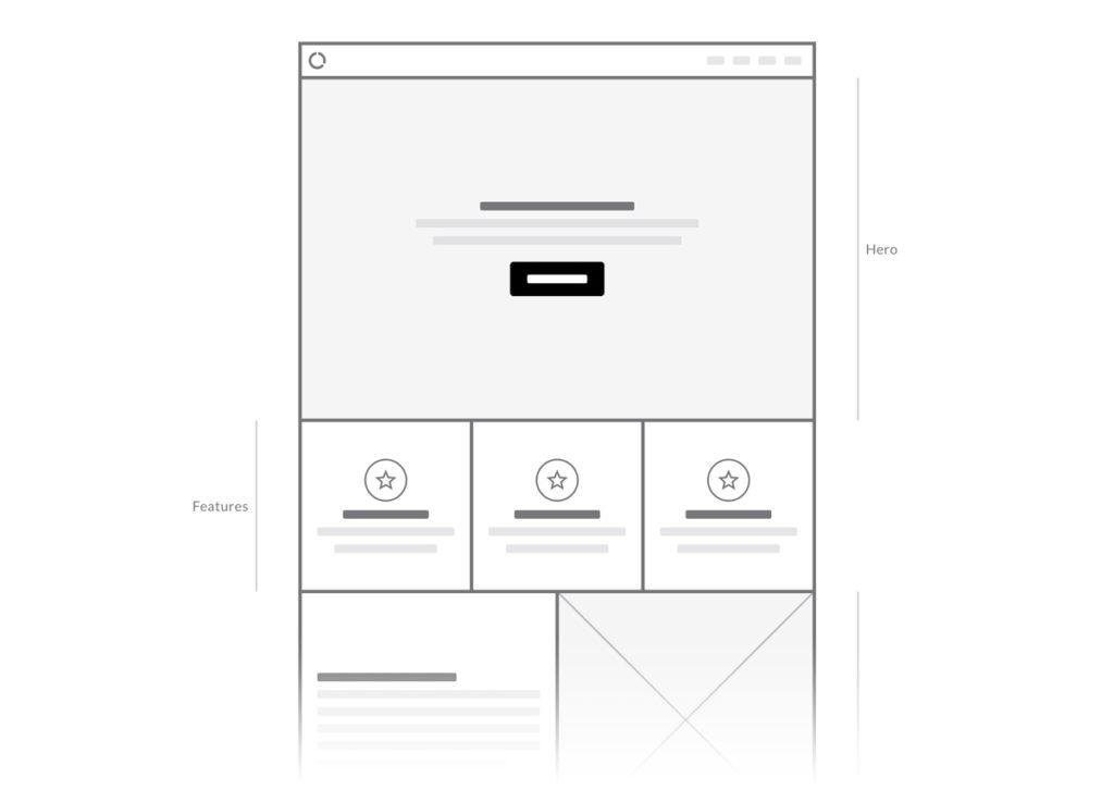 Ein Wireframe für einen Website-Entwurf.