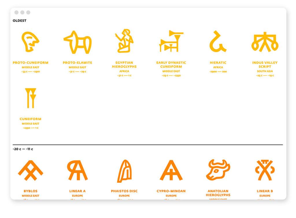 Über 95 Typo- und Fonts-Tools für deinen Webdesign-Alltag 92