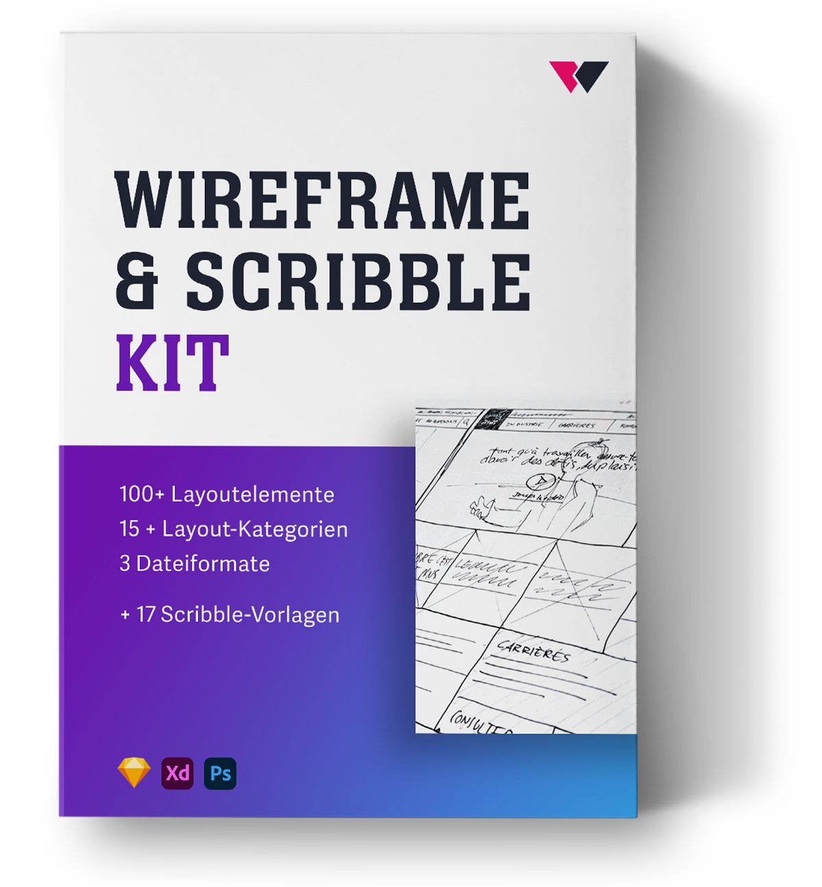 Bundle Webdesign & Wireframe Kit Dankesseite 10