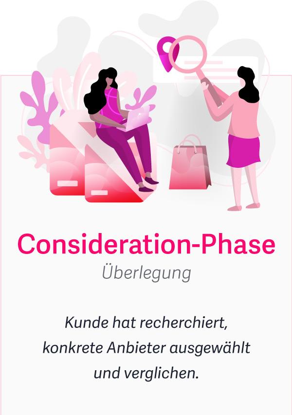 Customer Journey – Eine Anleitung für die Kundenreise mit dem Schwerpunkt Website 3