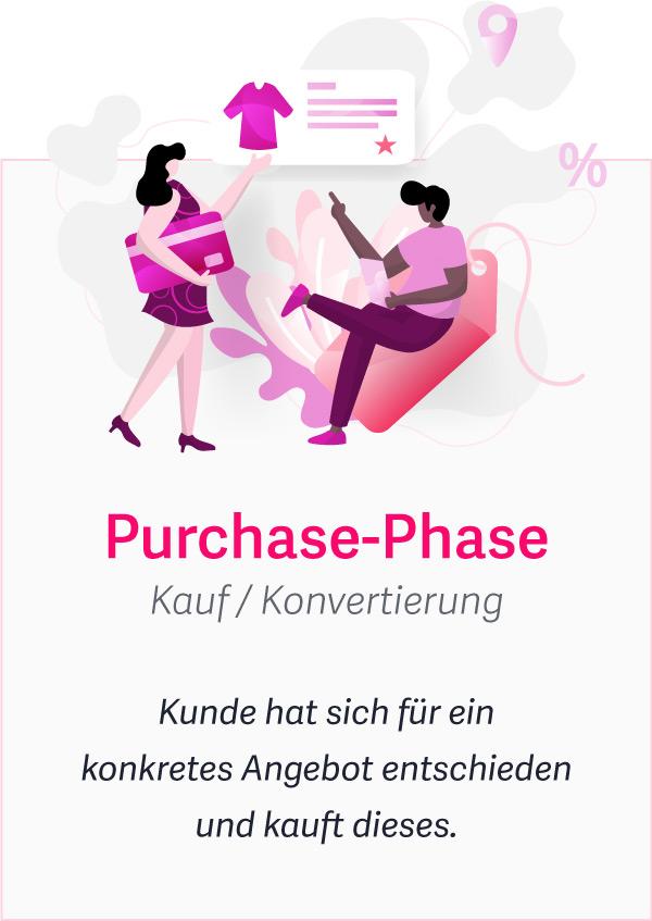 Customer Journey – Eine Anleitung für die Kundenreise mit dem Schwerpunkt Website 4