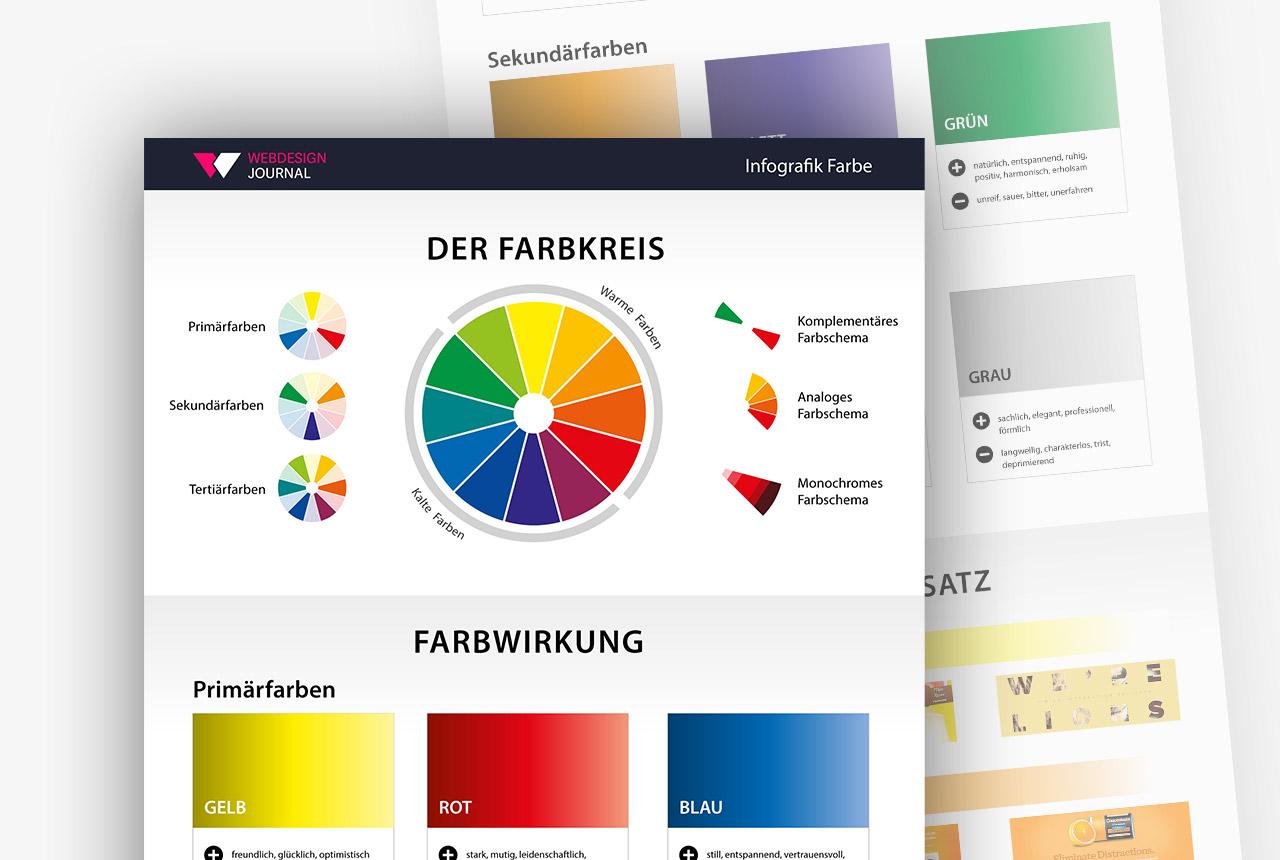Webdesign Bibliothek 29