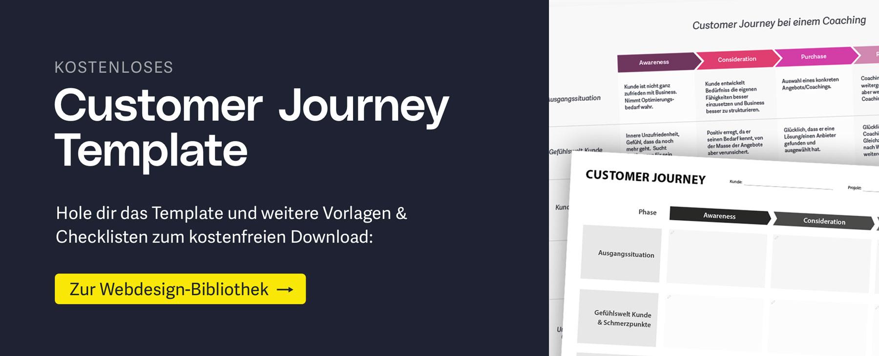 Customer Journey – Eine Anleitung für die Kundenreise mit dem Schwerpunkt Website 1